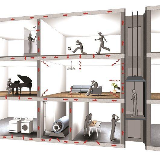 regupol sound 17 t umienie d wi k w pod posadzkami jastrychowymi. Black Bedroom Furniture Sets. Home Design Ideas