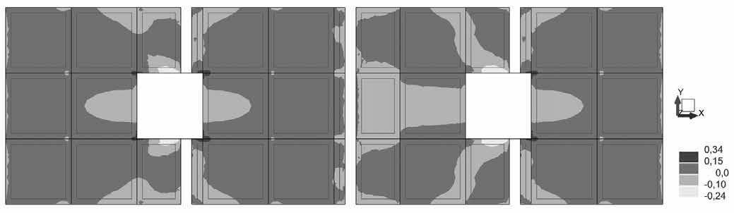Knauff, Grzeszykowski, GolubińskaWybrane problemy obliczania minimalnego zbrojenia wg PN-EN – przykłady, Przewodnik Projektanta