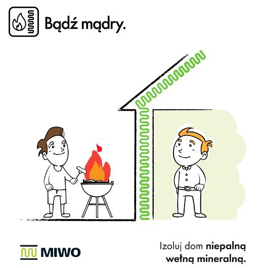 MIWO klasy reakcji na ogień